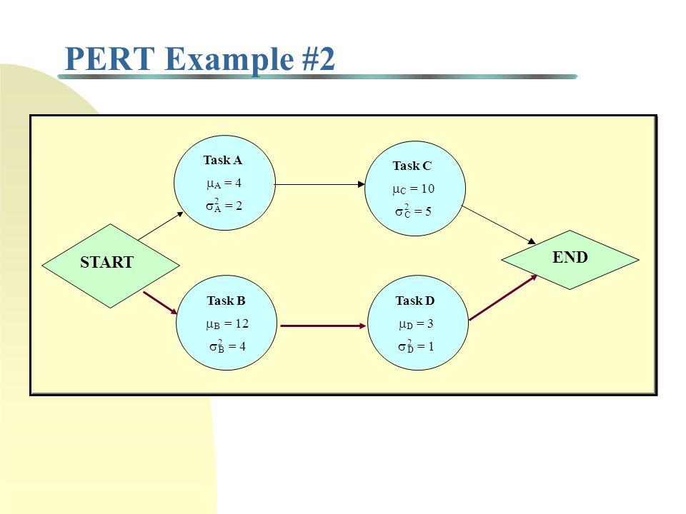 PERT Example #1 (cont'd)