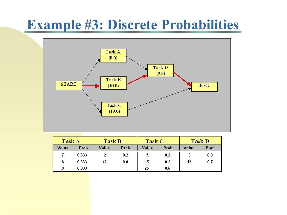 PERT Example #2 Task B  B = 12  B 2 = 4 Task D  D = 3  D 2 = 1 Task A  A = 4  A 2 = 2 Task C  C = 10  C 2 = 5 END START