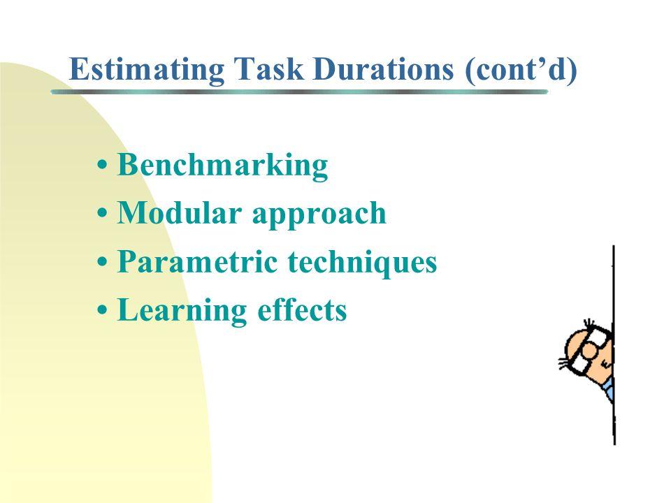 Three-Level WBS 1.1 Event Planning 1.2 Item Procurement 1.3 Marketing 1.