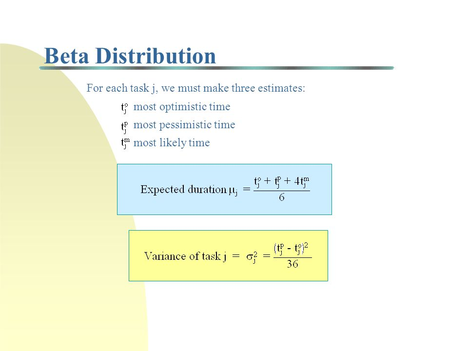 Beta Distribution Completion time of task j Time Probability density function