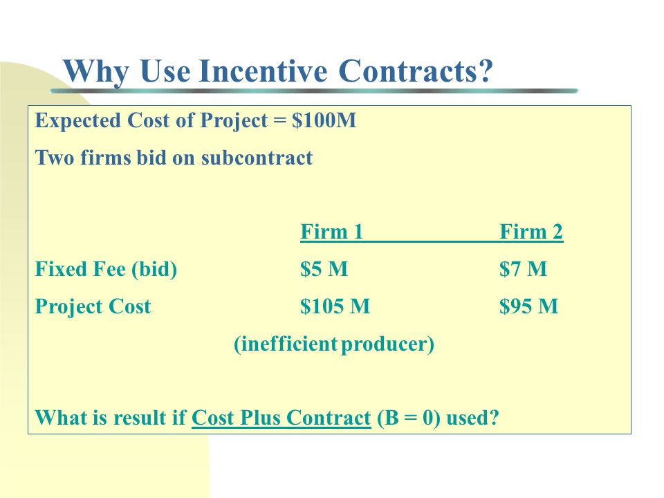 Incentive (Risk Sharing) Contracts General Form: Payment to Subcontractor = Fixed Fee + (1 - B) (Project Cost) where B = cost sharing rate Cost Plus Contract B = 0B = 1 Fixed Price Contract Linear & Signalling Contracts