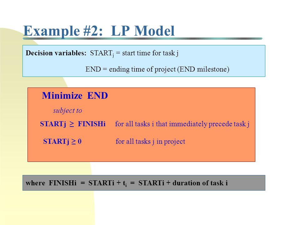 Slack (Float) Definitions (for task i) Total Slack (TS i ) = LF i - ES i - t i Free Slack (FS i ) = ES i,min - ES i - t i where ES i,min = minimum ear