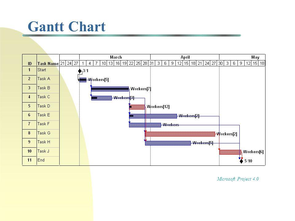 Example #2: Excel Solver Model