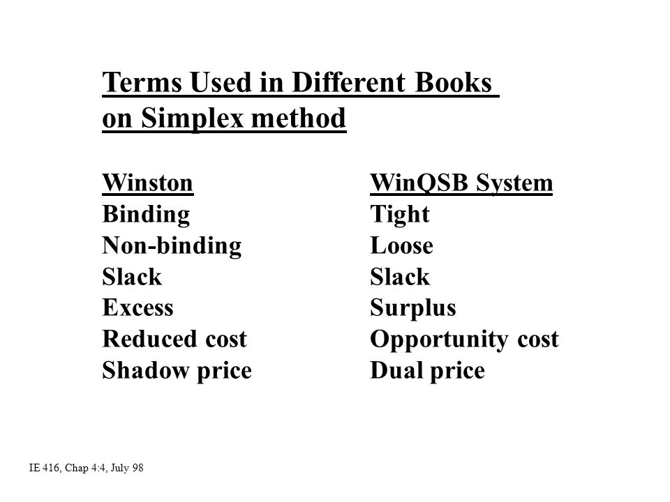 Terms Used in Different Books on Simplex method WinstonWinQSB System BindingTight Non-bindingLooseSlack ExcessSurplus Reduced costOpportunity cost Shadow priceDual price IE 416, Chap 4:4, July 98