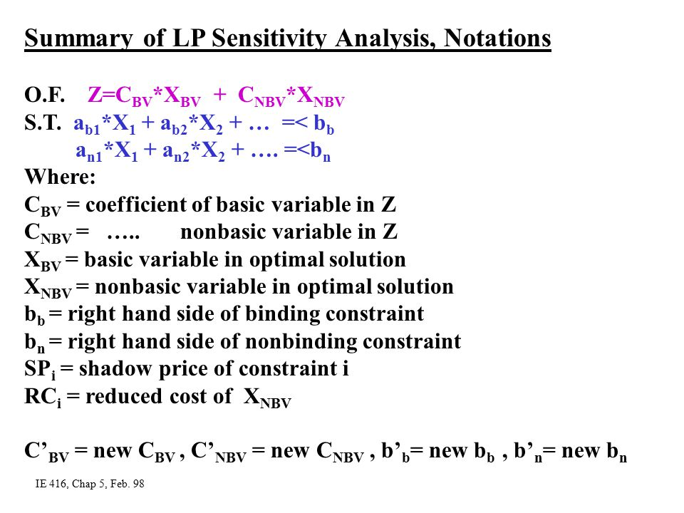 Summary of LP Sensitivity Analysis, Notations O.F. Z=C BV *X BV + C NBV *X NBV S.T. a b1 *X 1 + a b2 *X 2 + … =< b b a n1 *X 1 + a n2 *X 2 + …. =<b n