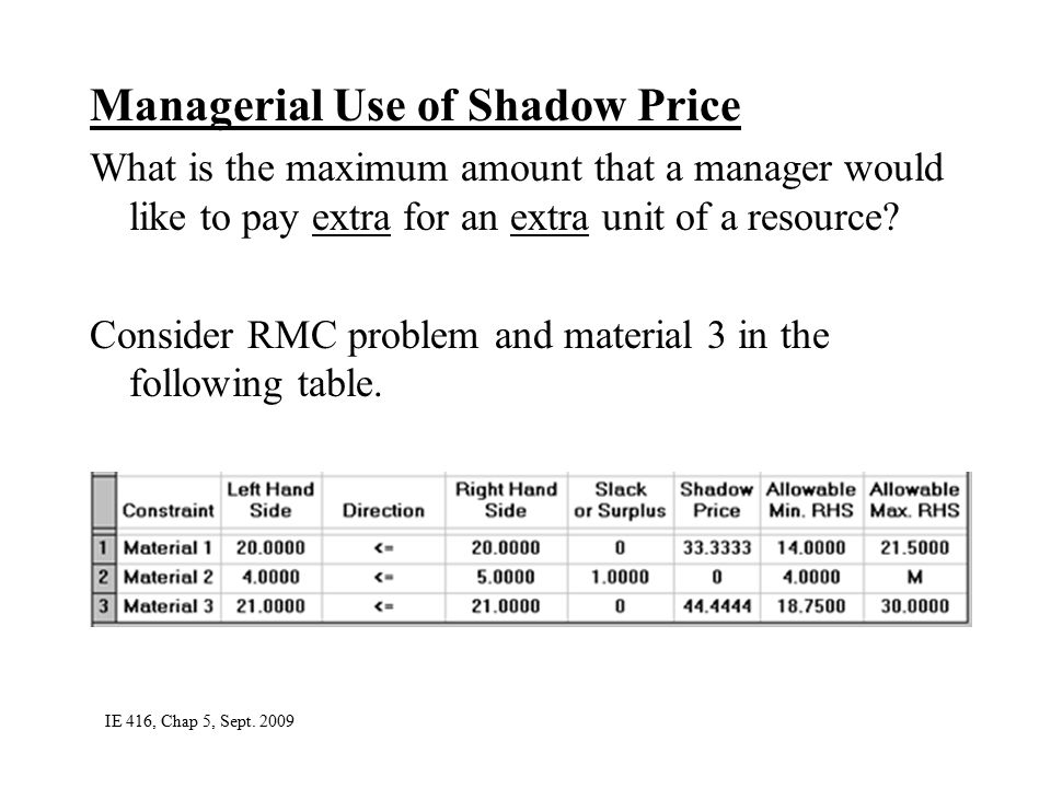 Managerial Use of Shadow Price What is the maximum amount that a manager would like to pay extra for an extra unit of a resource.