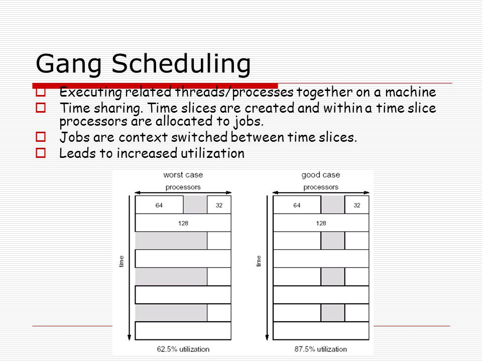 Gang Scheduling  Executing related threads/processes together on a machine  Time sharing.