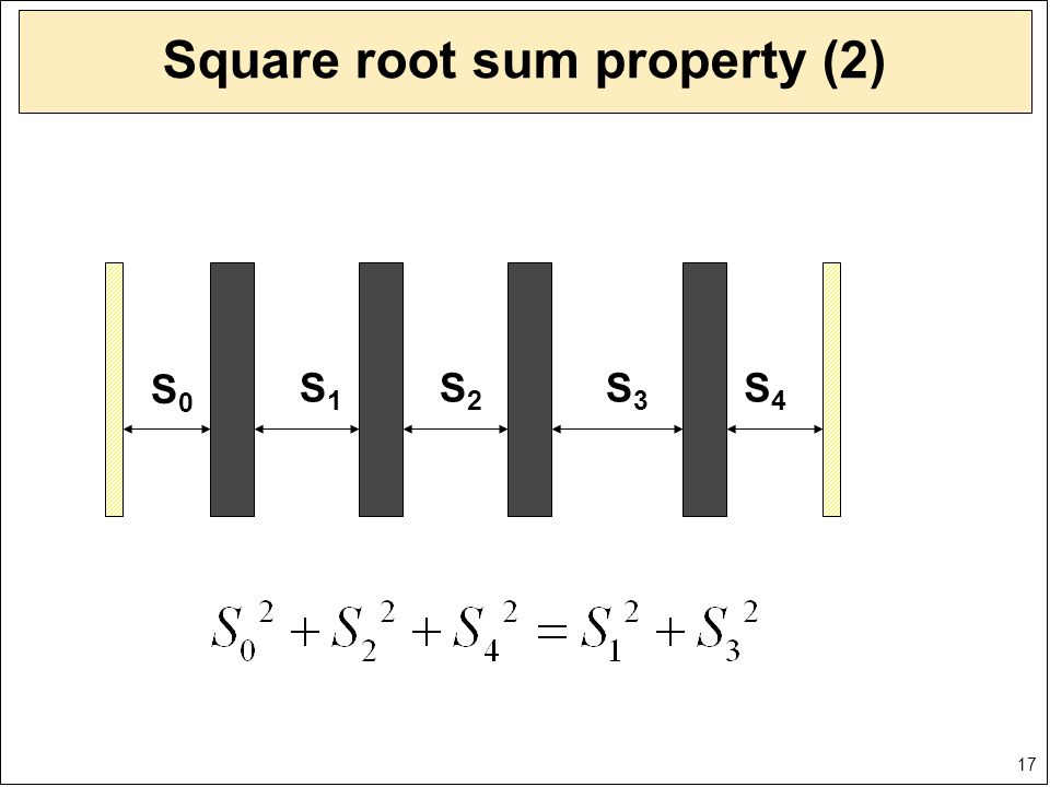 17 S0S0 S1S1 S2S2 S3S3 S4S4 Square root sum property (2)