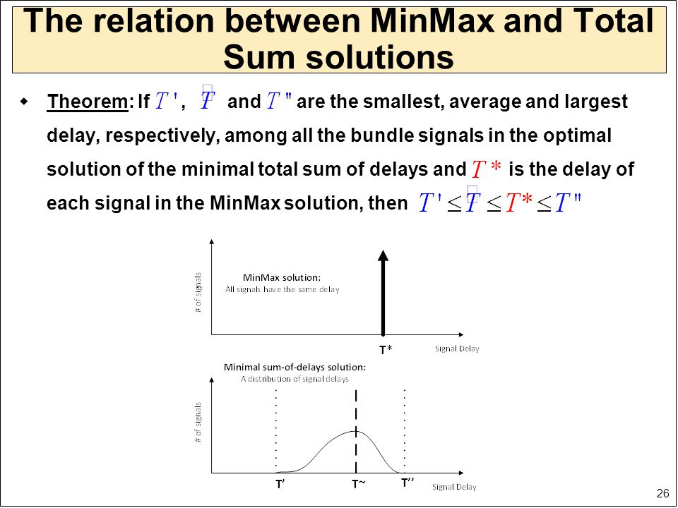 26 The relation between MinMax and Total Sum solutions  Theorem: If, and are the smallest, average and largest delay, respectively, among all the bun