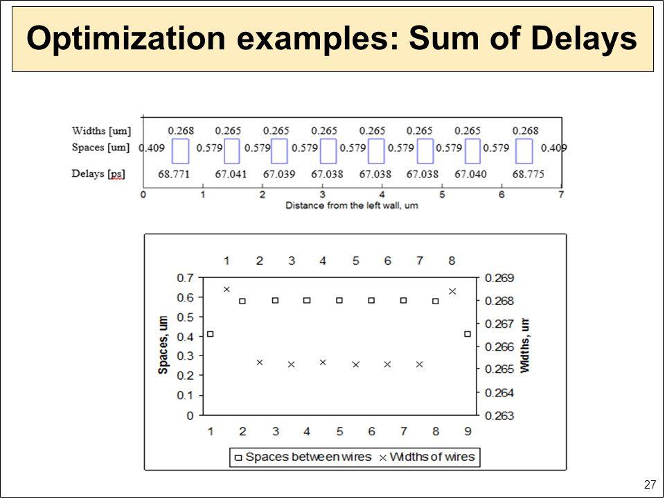 27 Optimization examples: Sum of Delays
