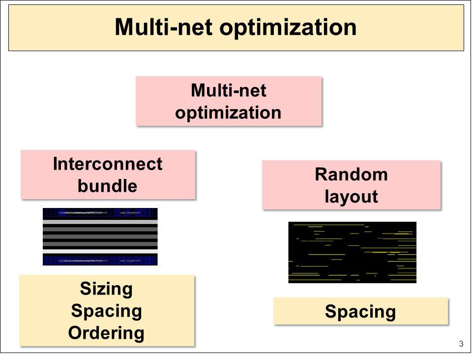 14 Single net behavior L=300 um R d =100 Ohm C l =15 fF