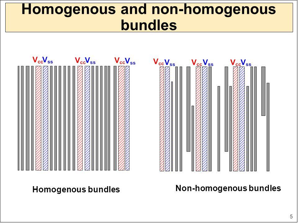 5 Homogenous and non-homogenous bundles Homogenous bundles Non-homogenous bundles