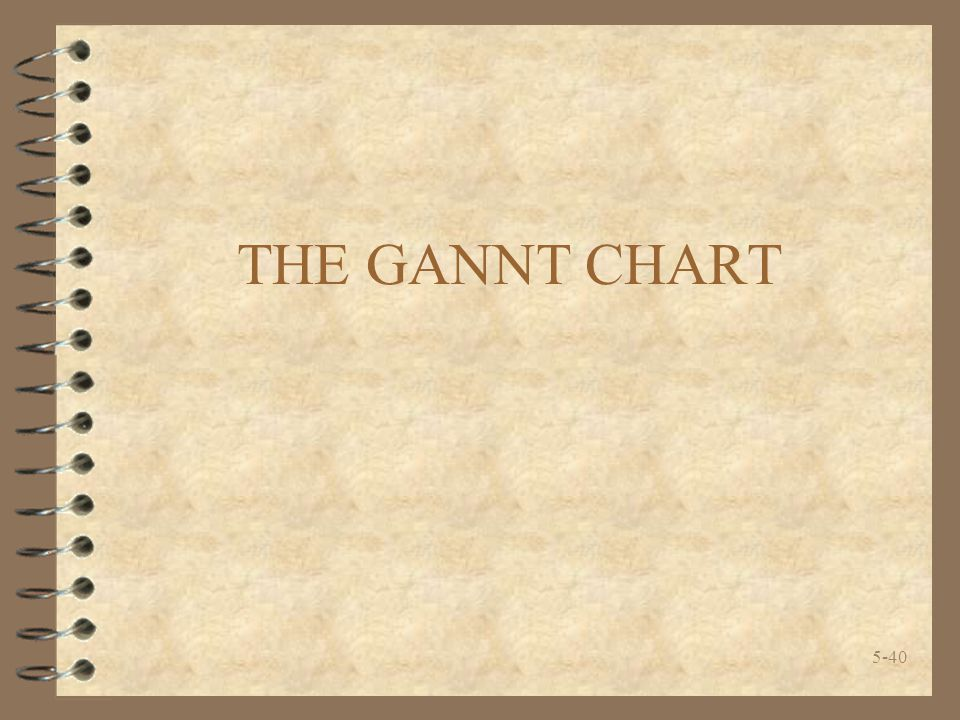 5-40 THE GANNT CHART