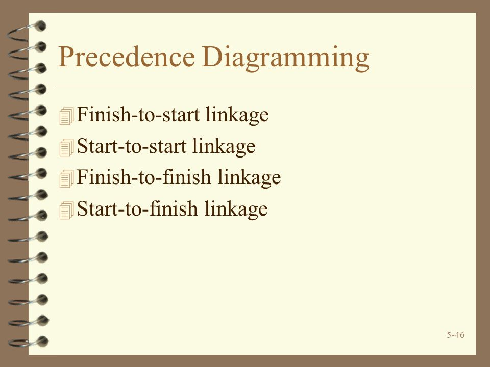 5-46 Precedence Diagramming 4 Finish-to-start linkage 4 Start-to-start linkage 4 Finish-to-finish linkage 4 Start-to-finish linkage