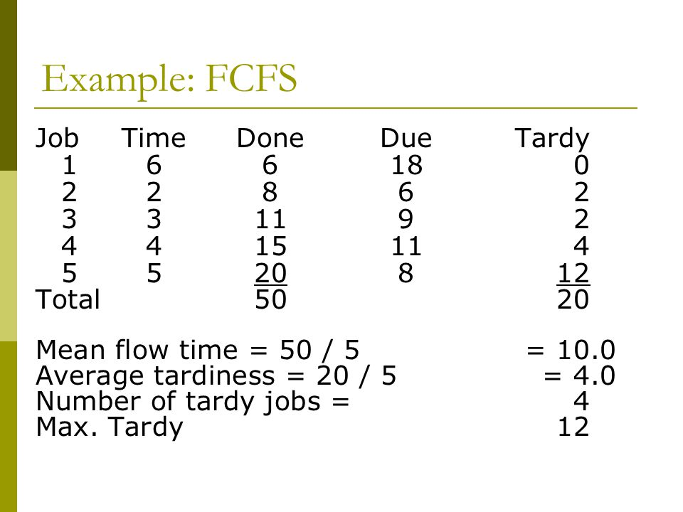 Example: FCFS JobTimeDoneDueTardy 166180 22862 331192 4415114 5520812 Total5020 Mean flow time = 50 / 5 = 10.0 Average tardiness = 20 / 5 = 4.0 Number of tardy jobs =4 Max.