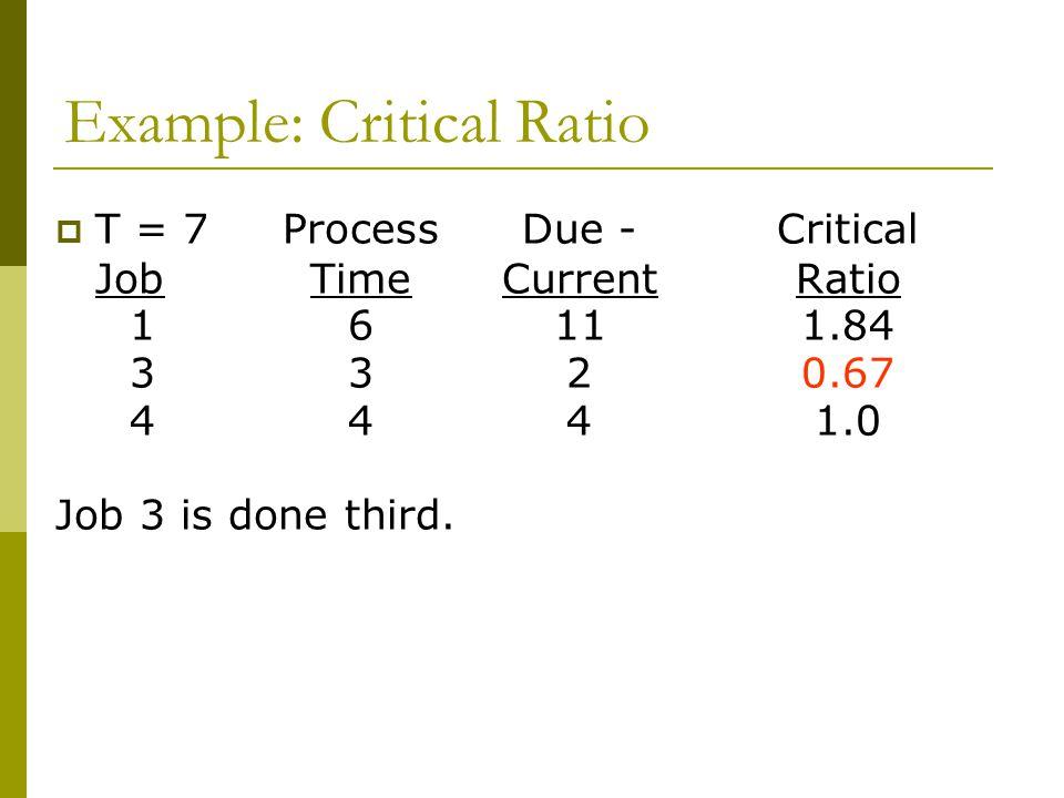 Example: Critical Ratio  T = 7ProcessDue -Critical JobTimeCurrent Ratio 16111.84 3320.67 4441.0 Job 3 is done third.