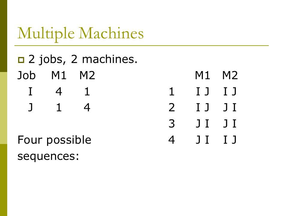 Multiple Machines  2 jobs, 2 machines.