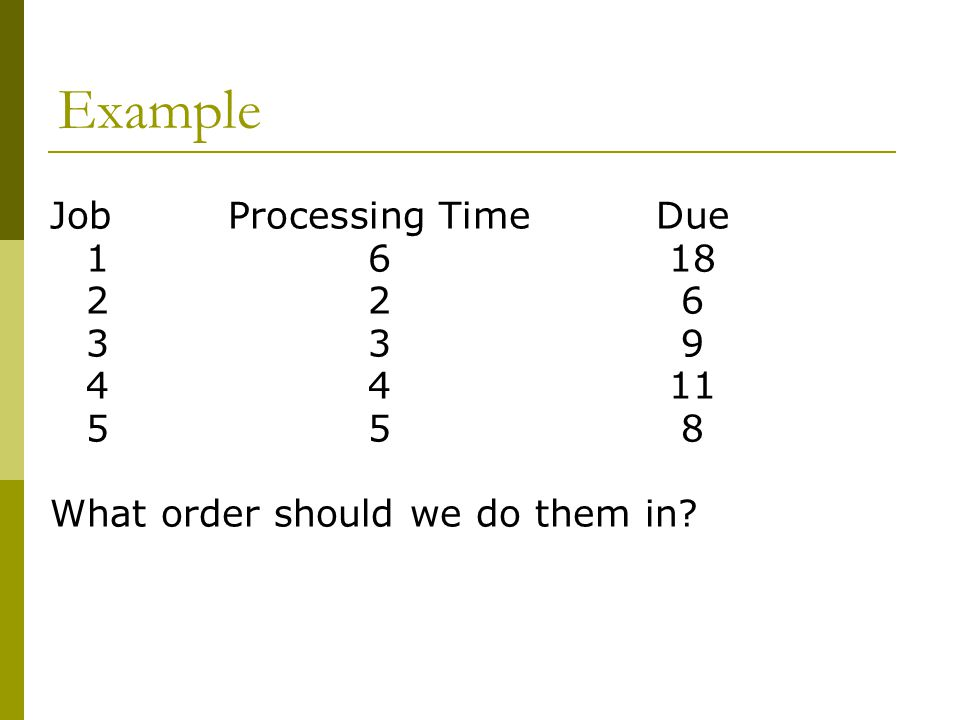 Example JobProcessing TimeDue 1618 226 339 4411 558 What order should we do them in?