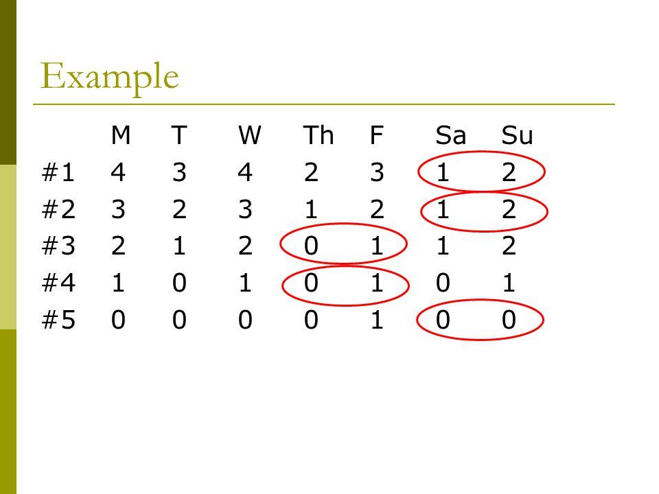Example MTWThFSaSu #14342312 #2 3231212 #32120112 #41010101 #50000100