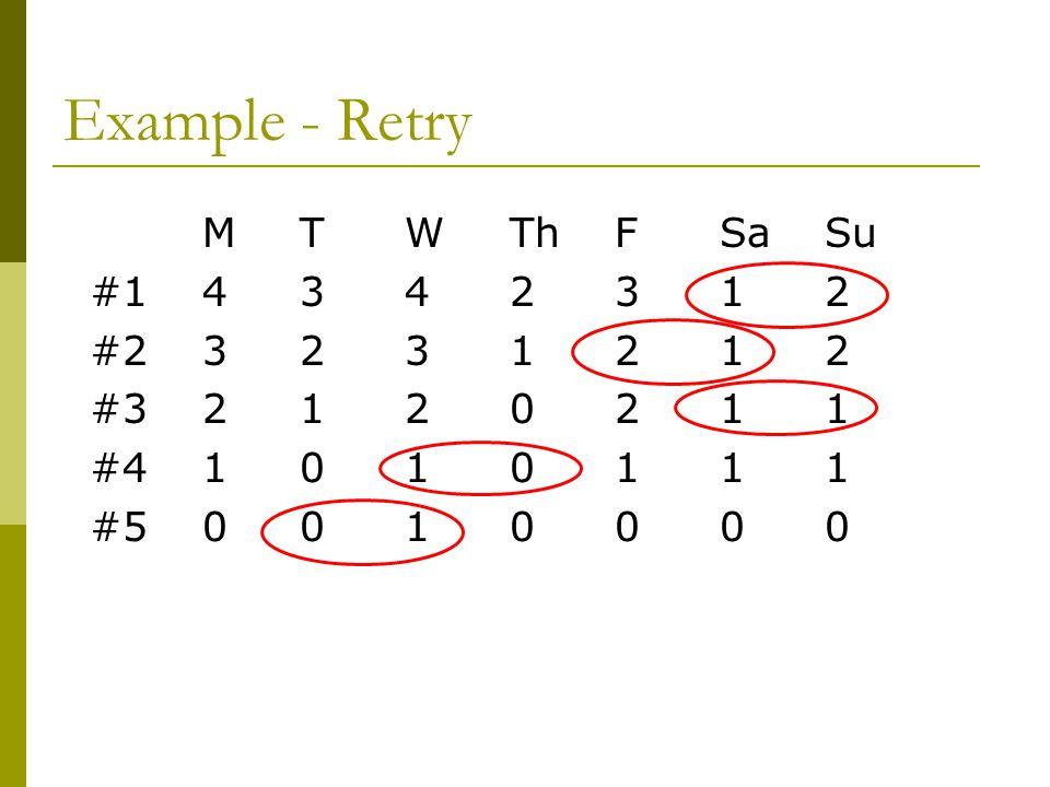 Example - Retry MTWThFSaSu #14342312 #2 3231212 #32120211 #41010111 #50010000