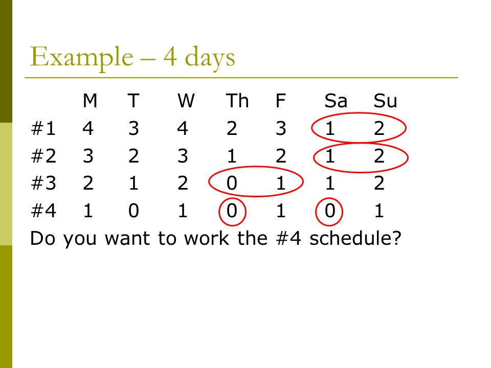Example – 4 days MTWThFSaSu #14342312 #2 3231212 #32120112 #41010101 Do you want to work the #4 schedule?