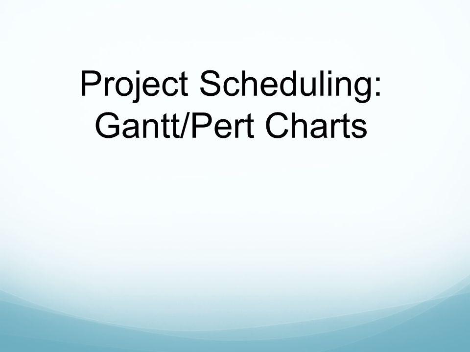 Project Scheduling: Gantt/Pert Charts