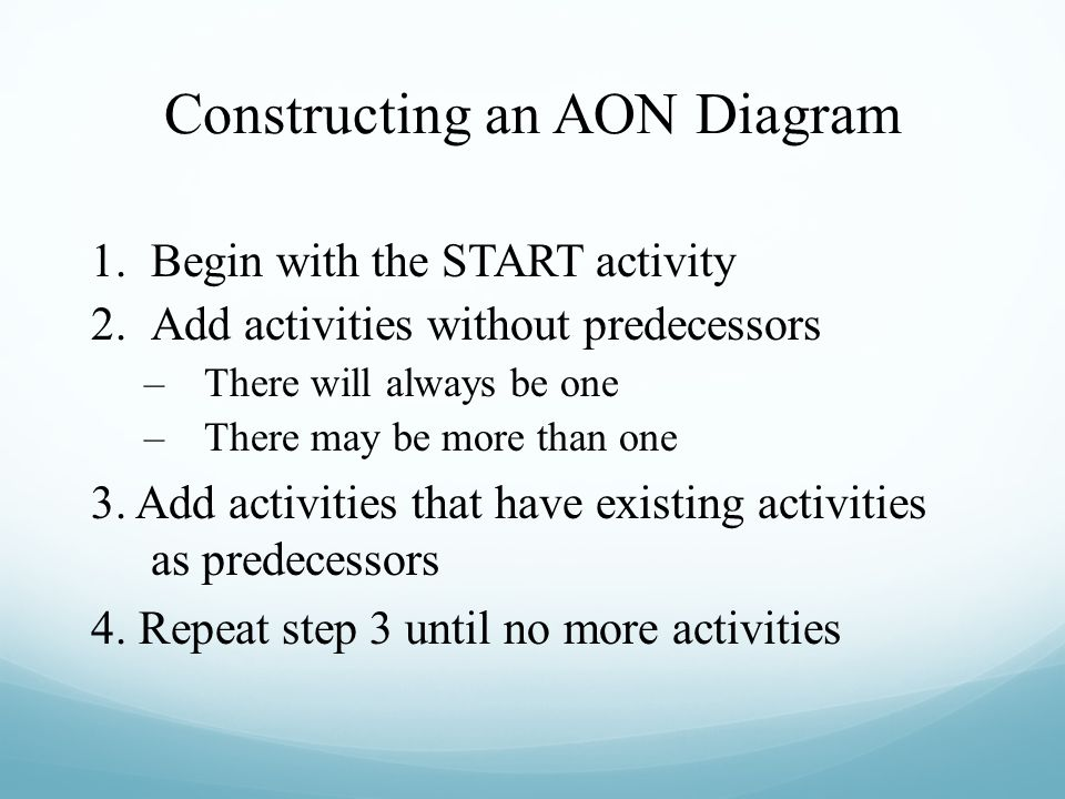 Constructing an AON Diagram 1.Begin with the START activity 2.Add activities without predecessors –There will always be one –There may be more than on