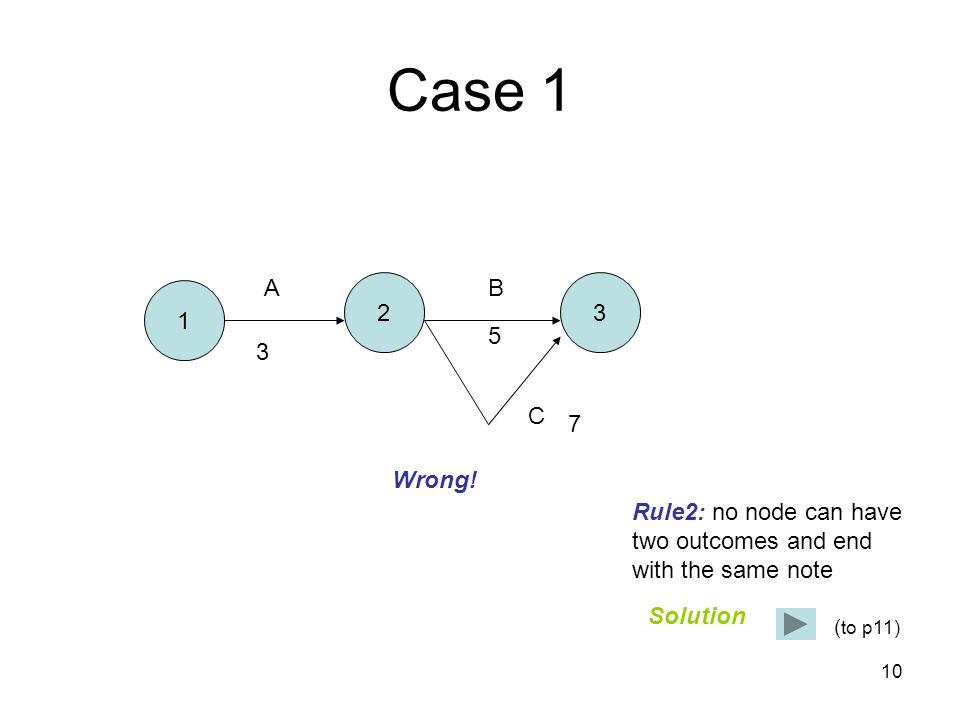 10 Case 1 1 23 AB C 3 5 7 Wrong.