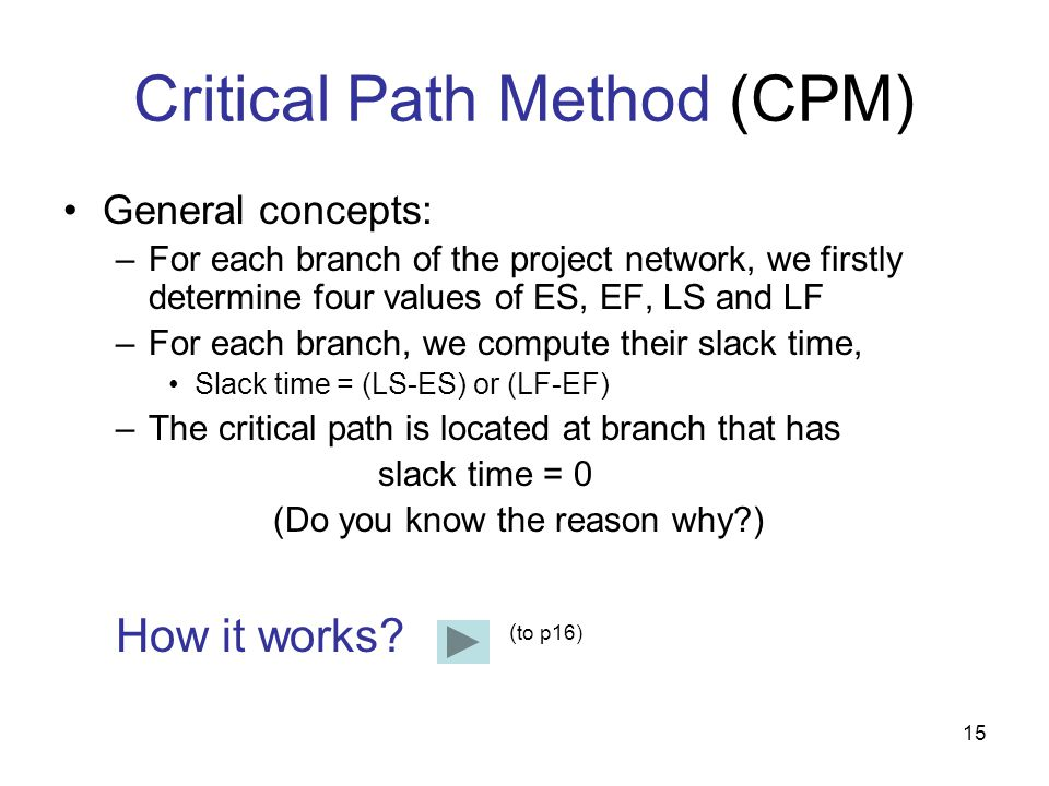15 Critical Path Method (CPM) General concepts: –For each branch of the project network, we firstly determine four values of ES, EF, LS and LF –For each branch, we compute their slack time, Slack time = (LS-ES) or (LF-EF) –The critical path is located at branch that has slack time = 0 (Do you know the reason why?) How it works.