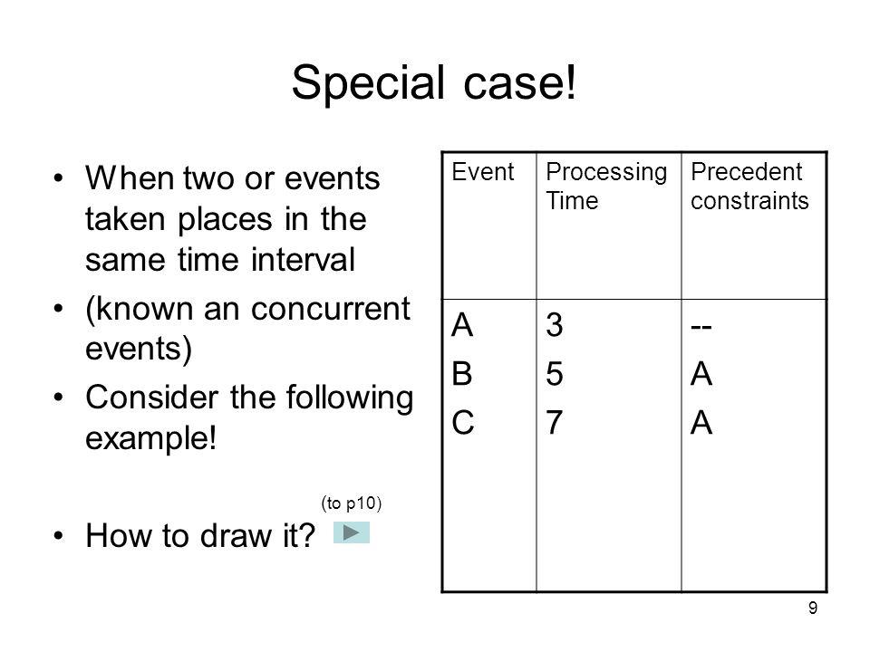 9 Special case.