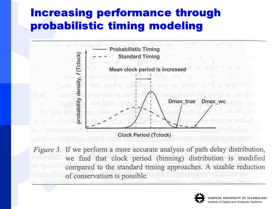 Increasing performance through probabilistic timing modeling