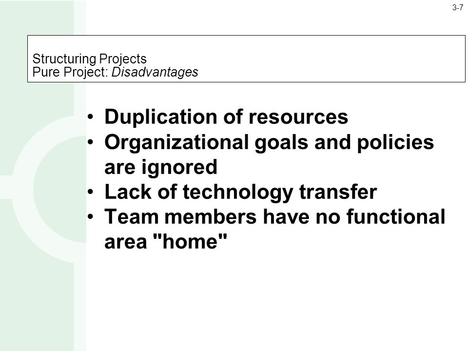 Structuring Projects Pure Project: Disadvantages Duplication of resources Organizational goals and policies are ignored Lack of technology transfer Team members have no functional area home 3-7