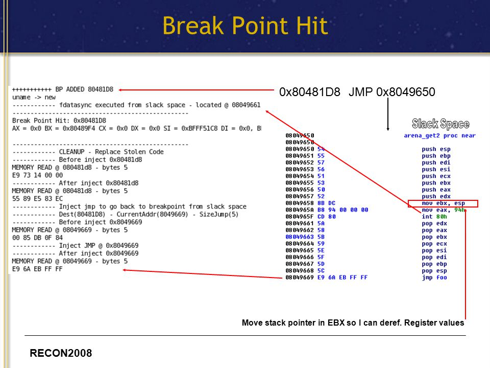 RECON2008 Break Point Hit 0x80481D8 JMP 0x8049650 Move stack pointer in EBX so I can deref.