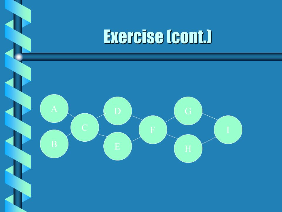 Exercise (cont.) A B C D E F G H I
