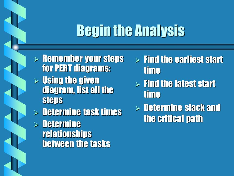 Begin the Analysis  Remember your steps for PERT diagrams:  Using the given diagram, list all the steps  Determine task times  Determine relationships between the tasks  Find the earliest start time  Find the latest start time  Determine slack and the critical path