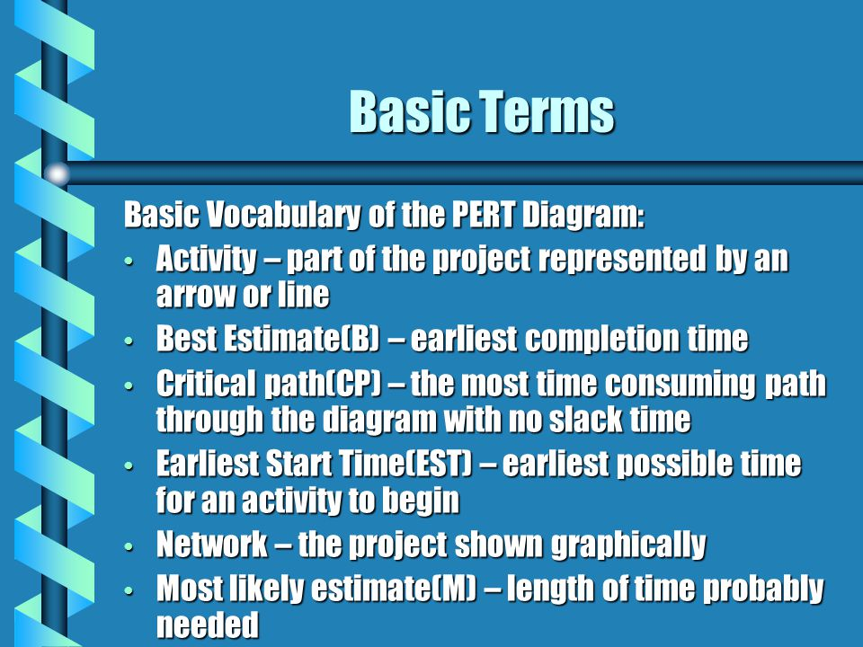 Basic Terms Basic Vocabulary of the PERT Diagram: Activity – part of the project represented by an arrow or line Activity – part of the project represented by an arrow or line Best Estimate(B) – earliest completion time Best Estimate(B) – earliest completion time Critical path(CP) – the most time consuming path through the diagram with no slack time Critical path(CP) – the most time consuming path through the diagram with no slack time Earliest Start Time(EST) – earliest possible time for an activity to begin Earliest Start Time(EST) – earliest possible time for an activity to begin Network – the project shown graphically Network – the project shown graphically Most likely estimate(M) – length of time probably needed Most likely estimate(M) – length of time probably needed
