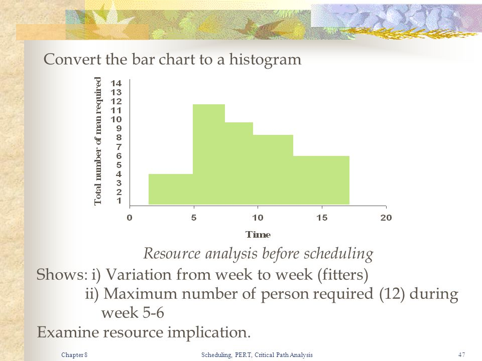Chapter 8Scheduling, PERT, Critical Path Analysis47 Convert the bar chart to a histogram Shows: i) Variation from week to week (fitters) ii) Maximum n