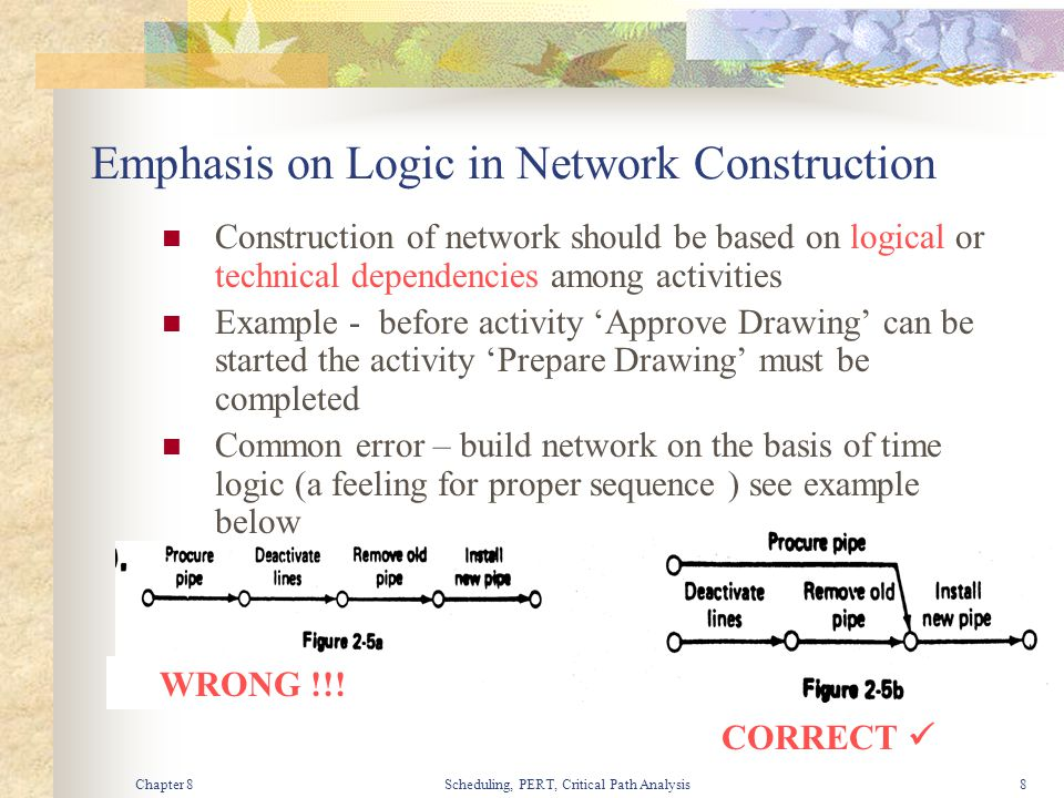 Chapter 8Scheduling, PERT, Critical Path Analysis8 Emphasis on Logic in Network Construction Construction of network should be based on logical or tec
