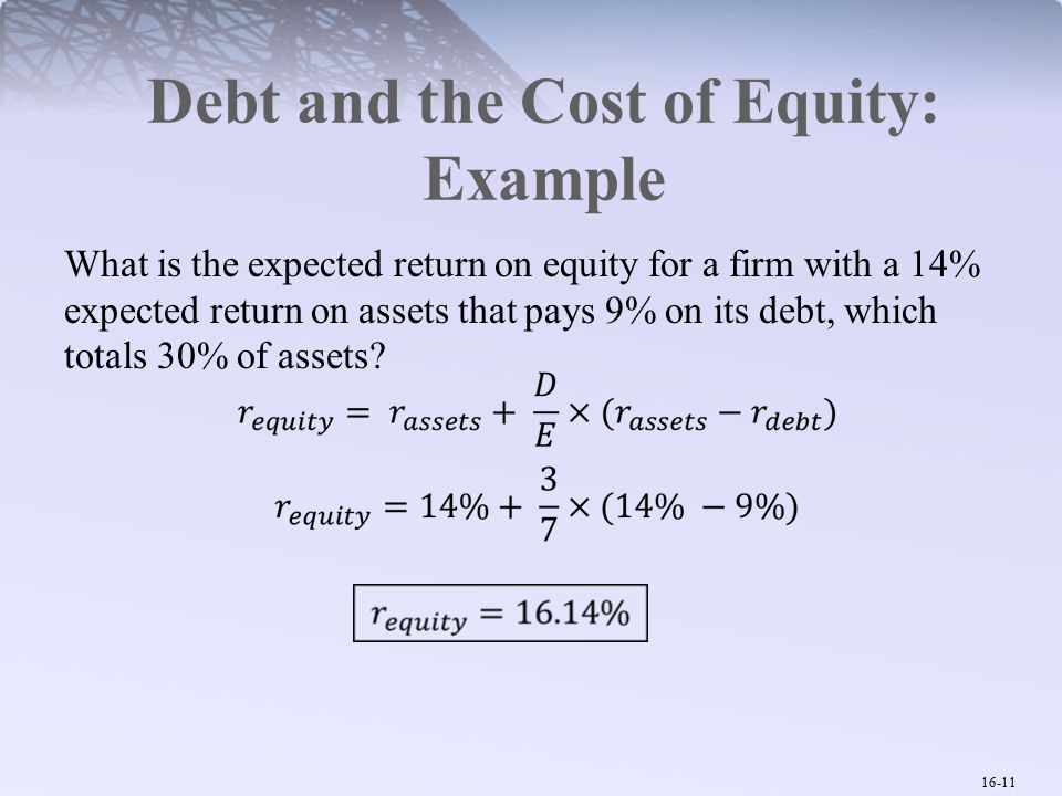 16-11 Debt and the Cost of Equity: Example What is the expected return on equity for a firm with a 14% expected return on assets that pays 9% on its debt, which totals 30% of assets?