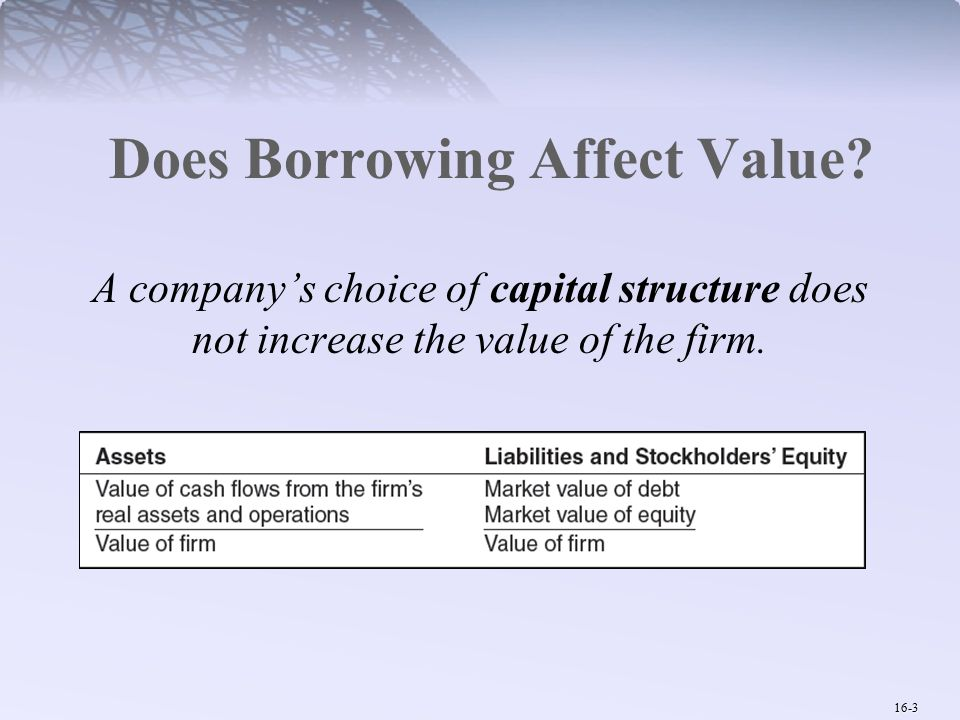 16-24 Two Faces of Financial Slack  Benefits Long run value rests more on capital investment and operating decisions than on financing.