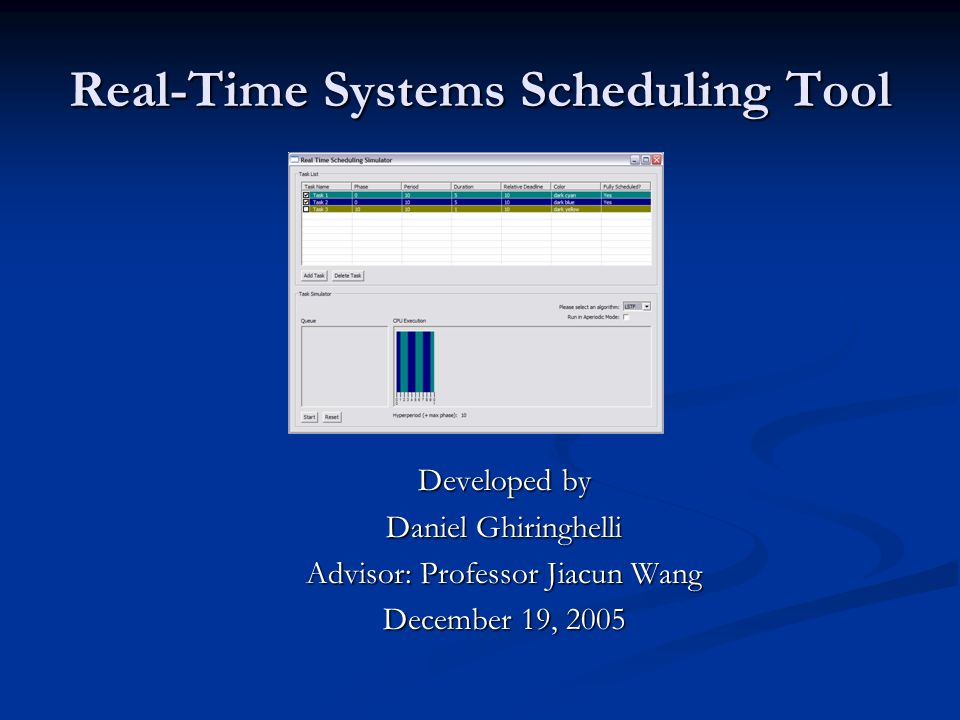 Real-Time Systems Scheduling Tool Developed by Daniel Ghiringhelli Advisor: Professor Jiacun Wang December 19, 2005