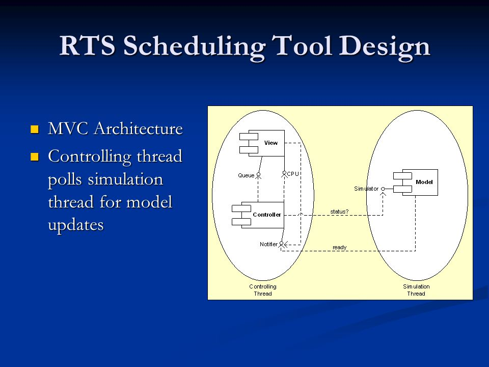 RTS Scheduling Tool Design MVC Architecture MVC Architecture Controlling thread polls simulation thread for model updates Controlling thread polls simulation thread for model updates