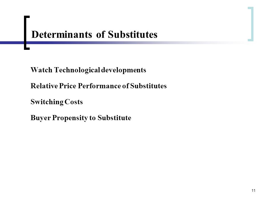 11 Determinants of Substitutes Watch Technological developments Relative Price Performance of Substitutes Switching Costs Buyer Propensity to Substitute
