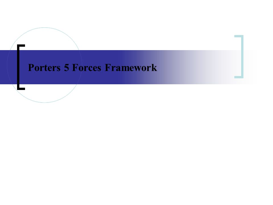 Porters 5 Forces Framework