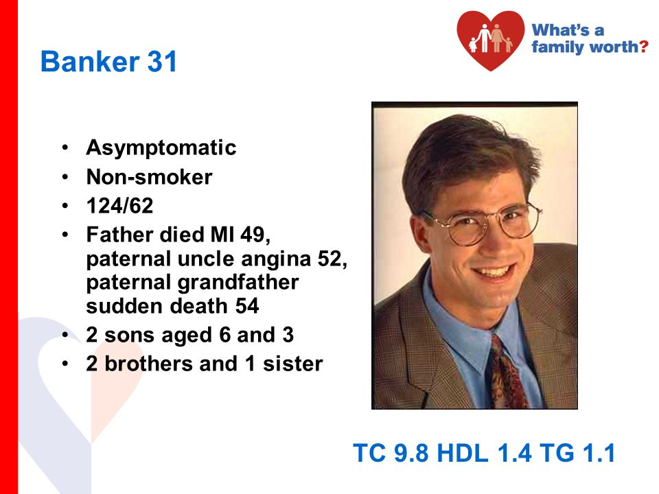 Banker 31 Asymptomatic Non-smoker 124/62 Father died MI 49, paternal uncle angina 52, paternal grandfather sudden death 54 2 sons aged 6 and 3 2 broth