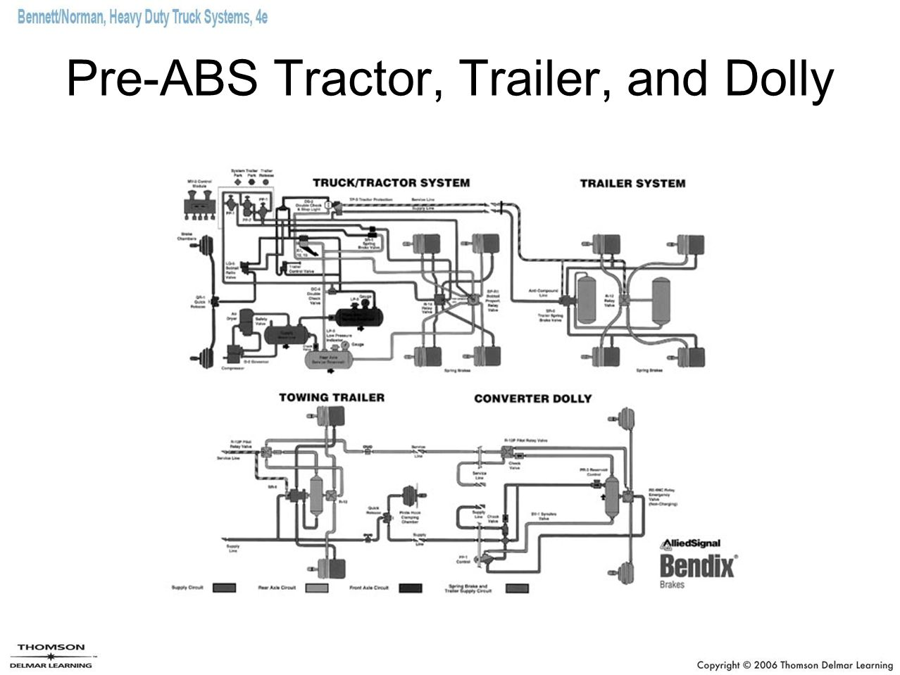 Note Around 95 percent of braking on a loaded tractor/trailer combination involves brake application pressures of 25 psi or less; 85 percent of braking involves brake application pressures of 15 psi or less.