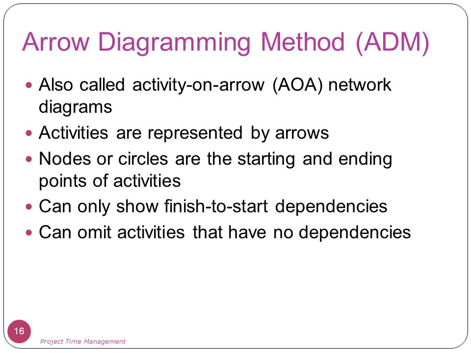 Arrow Diagramming Method (ADM) Also called activity-on-arrow (AOA) network diagrams Activities are represented by arrows Nodes or circles are the star