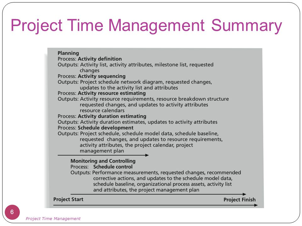Example of Critical Chain Scheduling 67 Project Time Management Critical Path = Task1+Task2+Task3+ Lag+ Task6 = 5+4+2+1+8 = 21 Days.