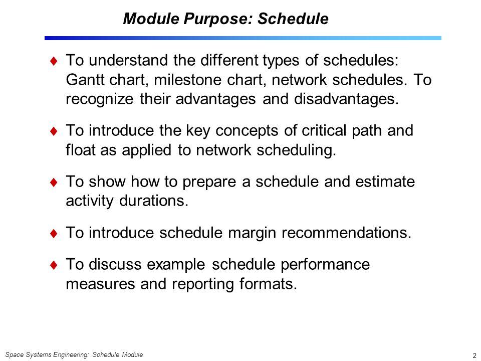 Space Systems Engineering: Schedule Module 2 Module Purpose: Schedule  To understand the different types of schedules: Gantt chart, milestone chart, network schedules.