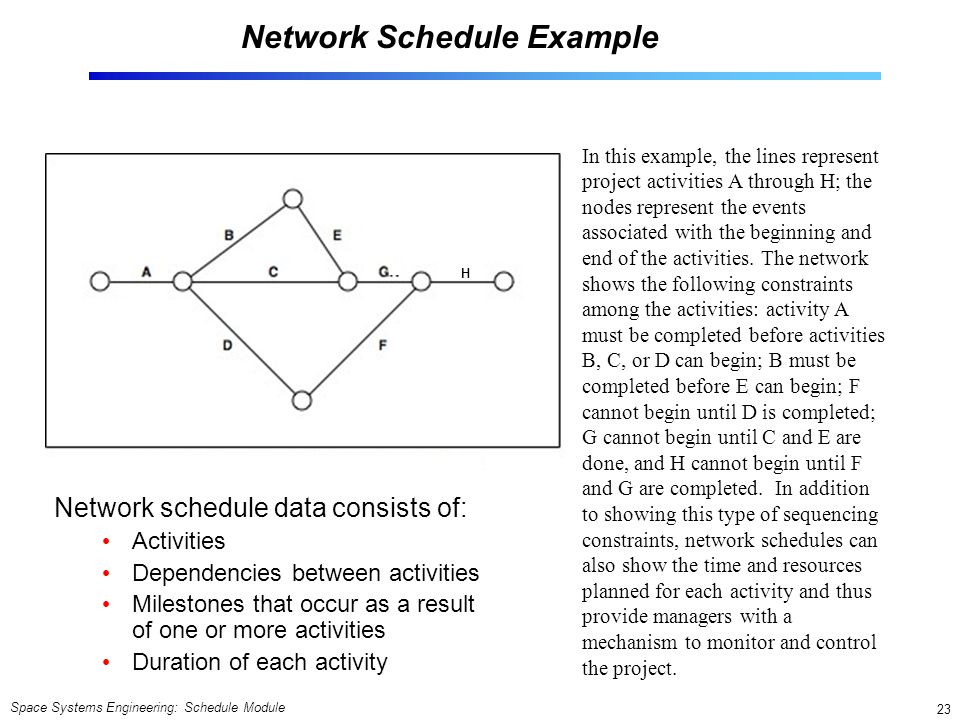 Space Systems Engineering: Schedule Module 23 Network Schedule Example In this example, the lines represent project activities A through H; the nodes represent the events associated with the beginning and end of the activities.